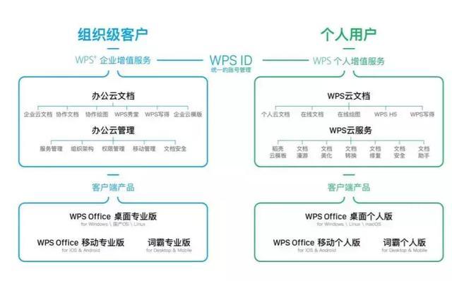 深圳将持续推进消防执法改革,企业的安全行为将与信用体系挂钩