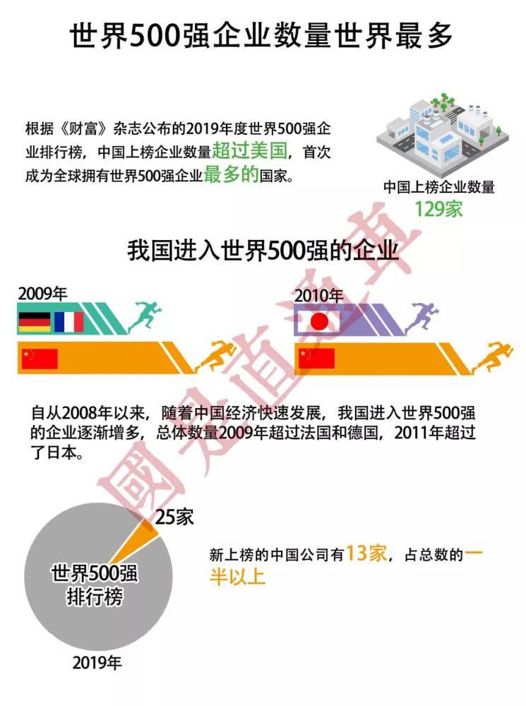 中国经济总量在世界第一_世界经济总量排名