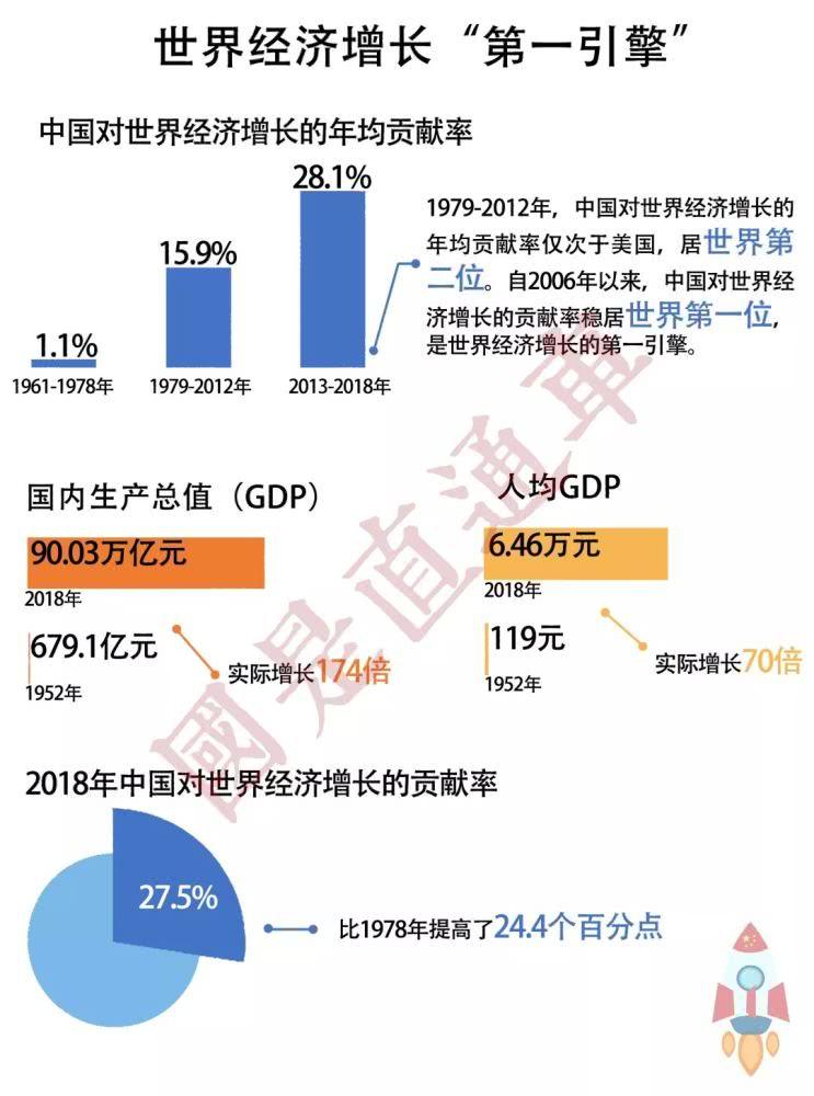 如果中国经济总量世界第一_德国经济总量世界排名