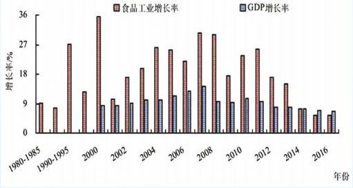 产值和gdp_第 1 章 一个大产业正在从日本消失