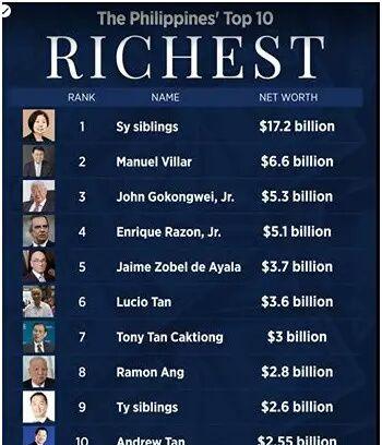 2019福布斯财富排行榜_表情 福布斯发布2019全球亿万富豪榜 马化腾进入前