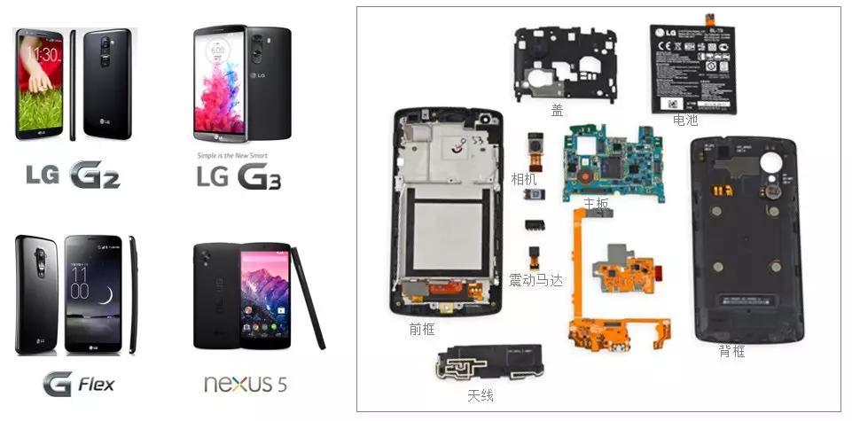 LG谈电子产品中的镁合金薄壁件(...