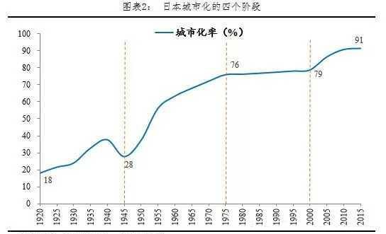 日本人口为什么这么多_日本人真惨 可能要干到70岁 75岁再领养老金