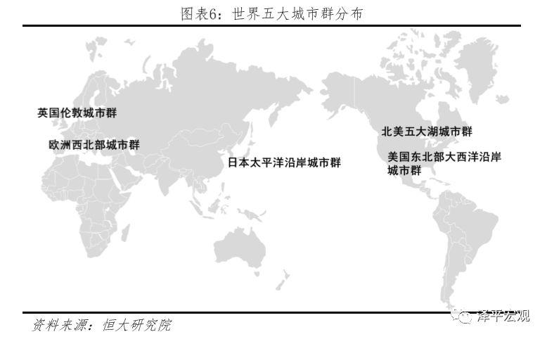 世界级五大城市群gdp_PK世界五大城市群,长三角凭什么成为风口