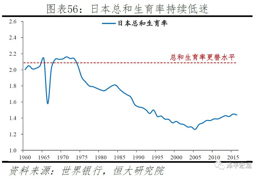 日本人口1948_日本人口