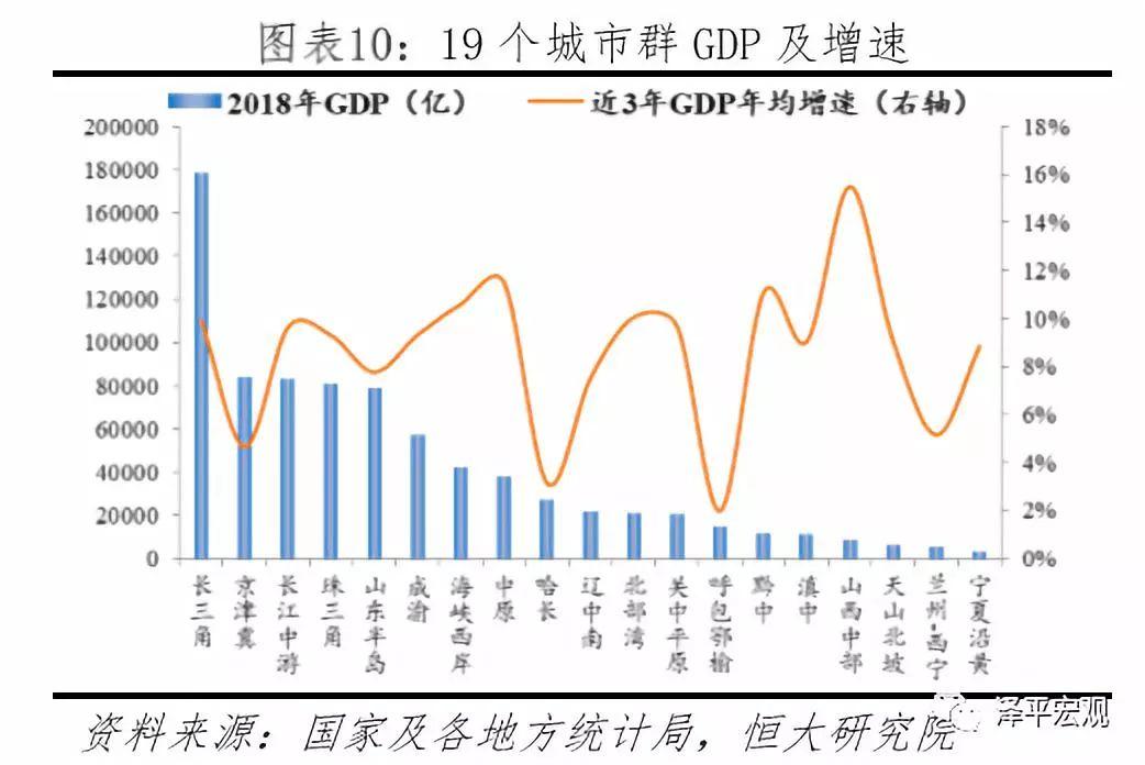 包集镇GDP_一文看懂GDP数据,关系到每一个人的钱包