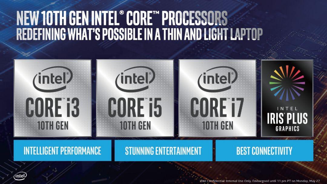 终进10nm时代,解析英特尔第十代移动酷睿处理器