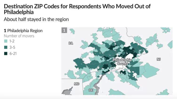 费城人口_深度分析 费城76人,他们的 过程 出了什么问题
