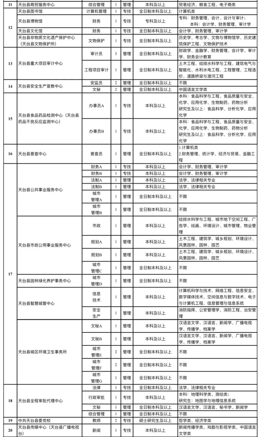 天台县总人口_全域大花园建设