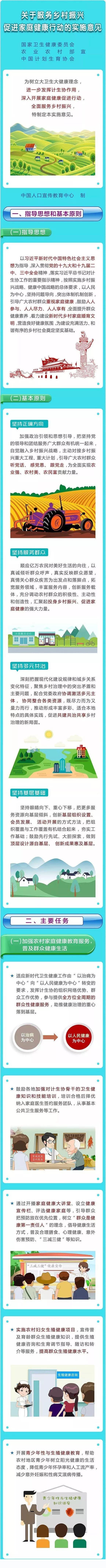 一图读懂《关于服务乡村振兴 促进家庭健康行动的实施意见》