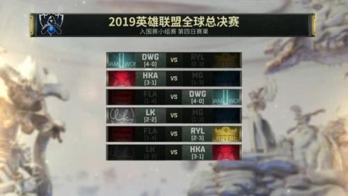 虎牙S9:二路官总精准预测,DWG四连胜携手HKA小组第一出线