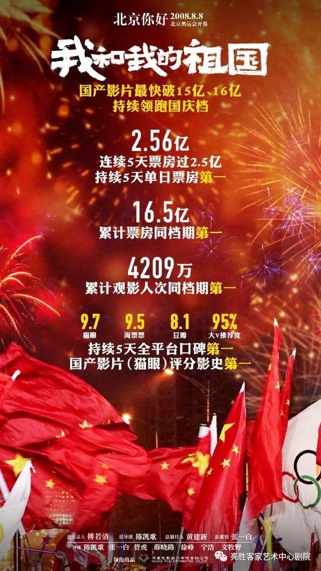 2019国庆票房排行榜_解忧杂货铺 致敬国庆三部曲,你pick哪一部