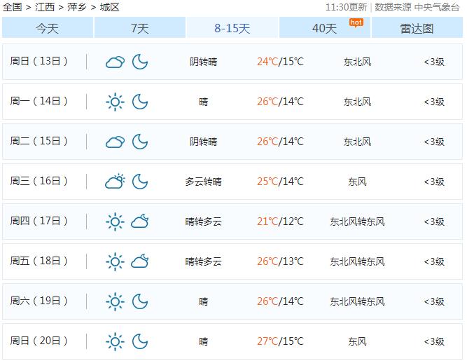 冷空气杀到!萍乡美术骤跌!未来的天气将爱问共享自学向导美术气温技法图片