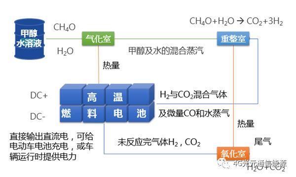 http://www.jienengcc.cn/xinnenyuan/193647.html