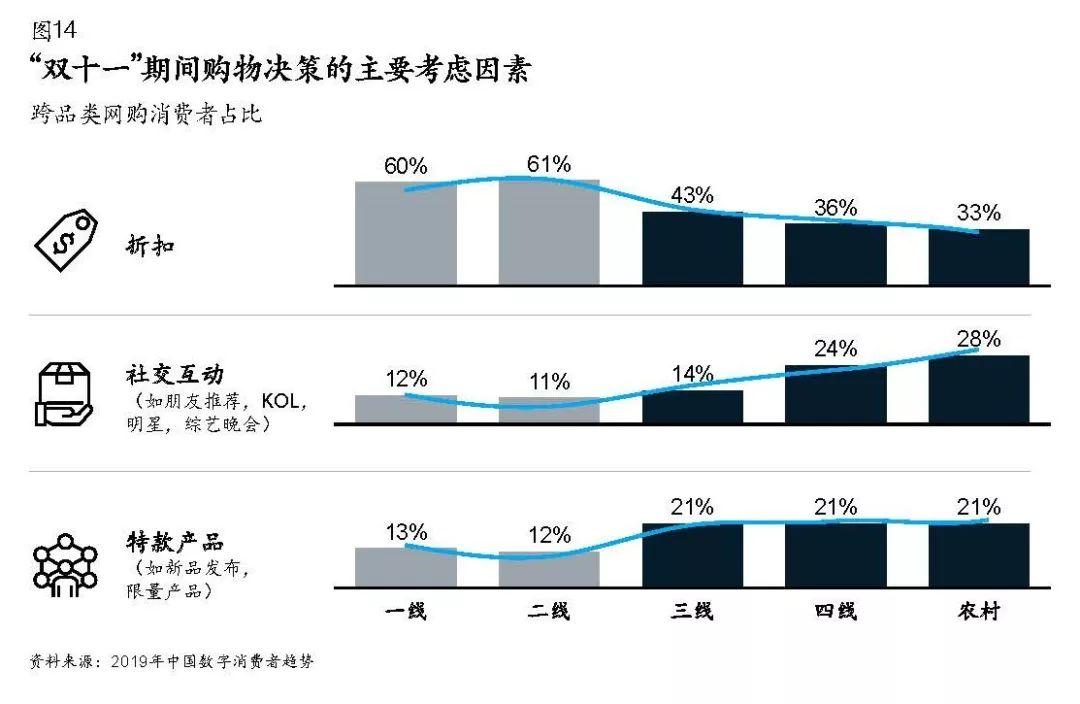 盛京棋牌开奖走势国际电商后电商时代品牌商实现增长的五个机会领