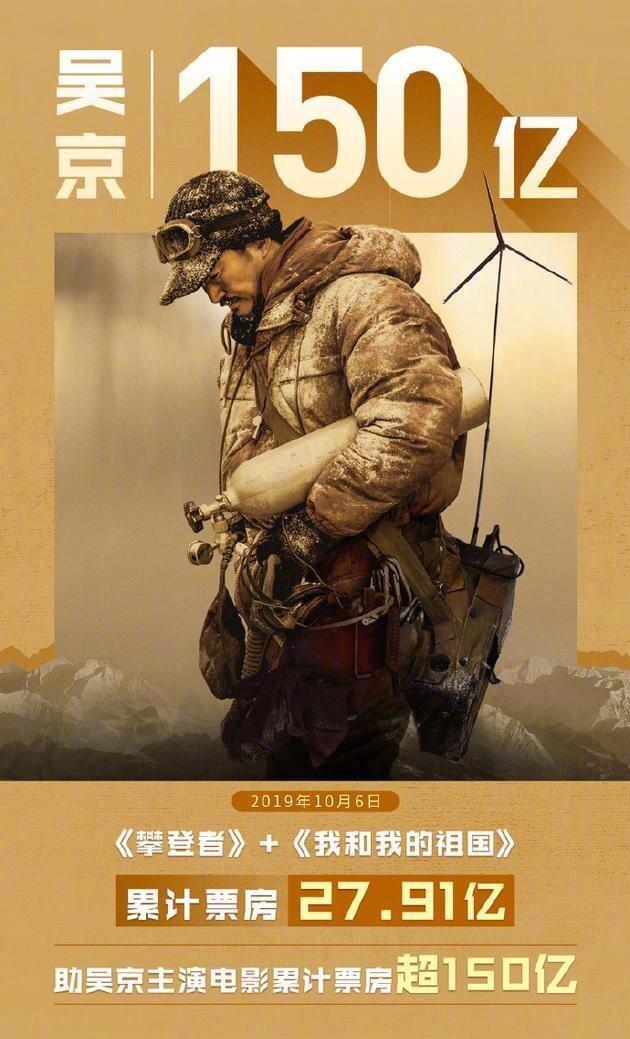 《攀登者》《我和我的祖國》助吳京票房超150億成中國演員第一人