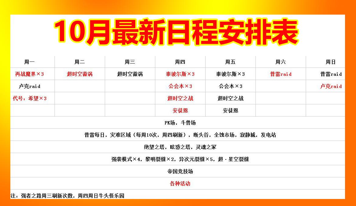 DNF10月最新日程安排表,零氪金玩法,玩家:根本不是上班是爆肝
