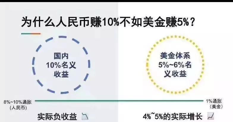 香港保险有什么不可替代的优势?