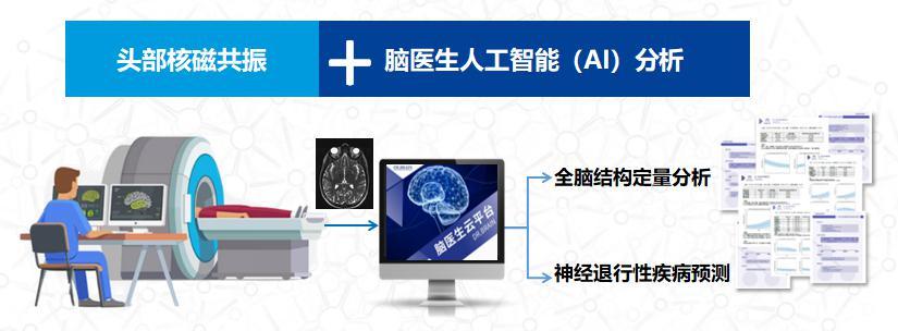 脑医生AI影像平台再发力 精准诊断技术造福群众插图(2)