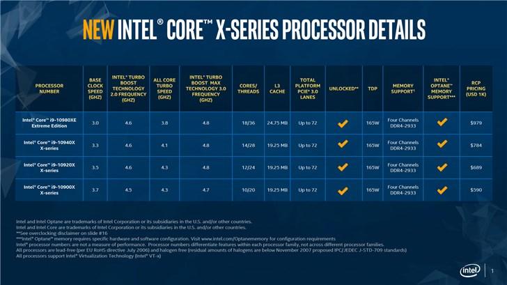 英特尔正式发布第十代酷睿X系列处理器