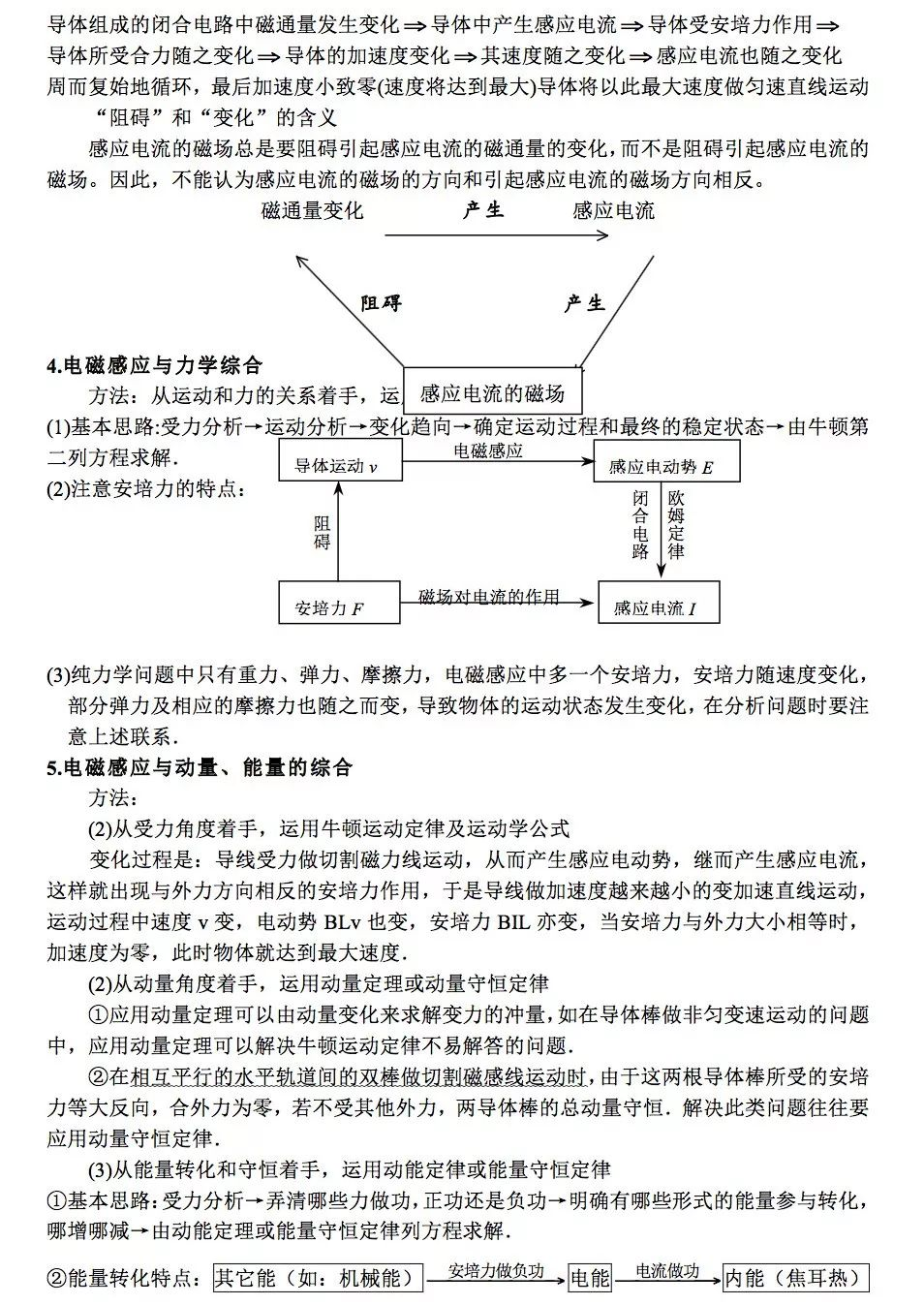高中物理电学公式以及用法- 豆丁网