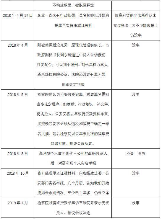 """劲爆:揭开""""邯郸门事件""""之谜"""