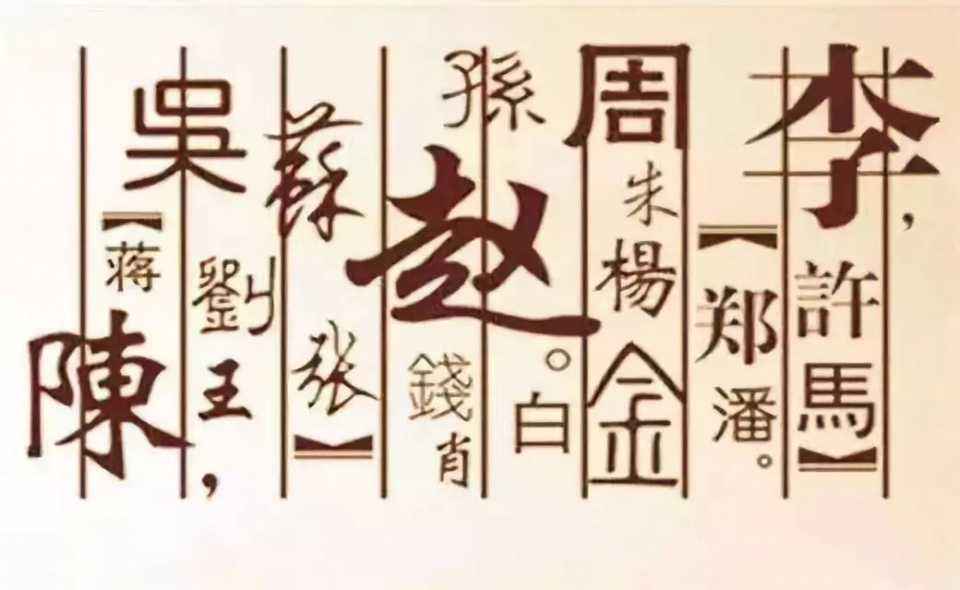 侯姓的人口_齐姓有多少人口 齐姓起源及分布
