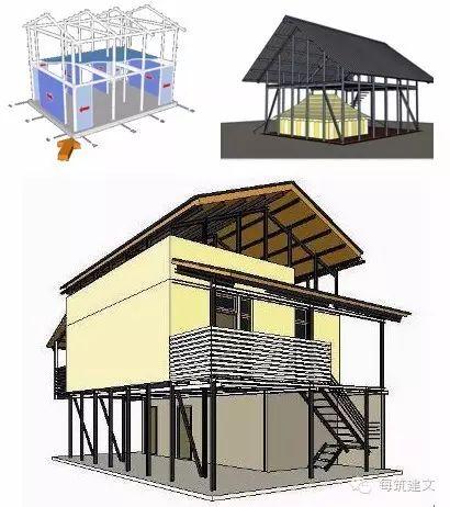 建房子设计图片大全