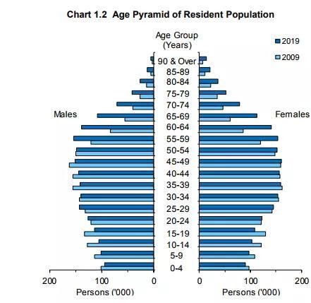 快会人口_2050年,英国将成为人口最多的欧洲国家... 不可思议 不都脱欧了么