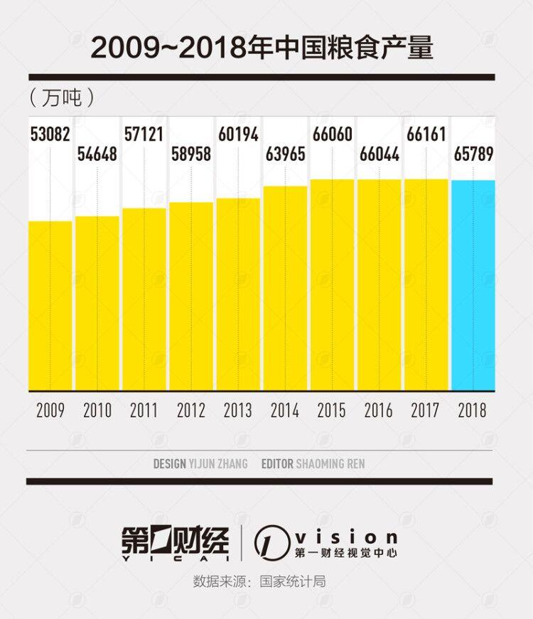 黄奇帆:新时代国际贸易新格局、新趋势与中国的应对