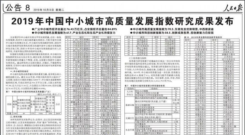 刚刚,人民日报公示2019全国综合实力百强县市!晒晒你的家乡排名!