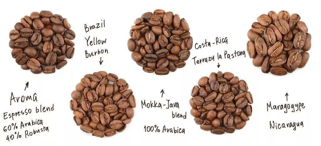 咖啡,全世界最棒的咖啡