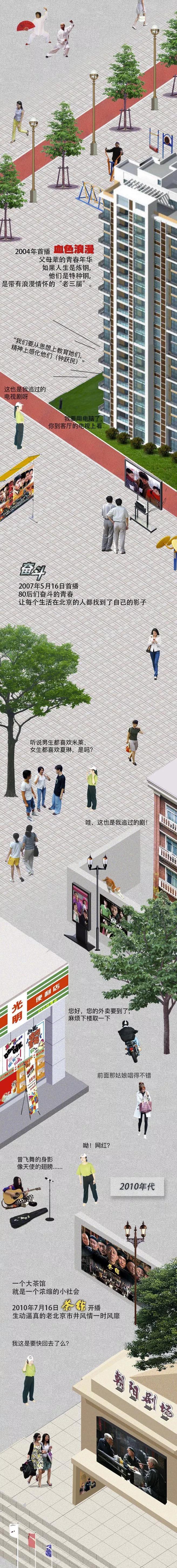 重温那些年生活在北京,我们一起追过的电视剧……