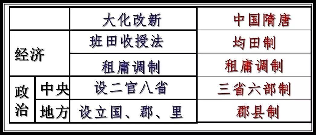 隋朝的gdp_隋朝大运河