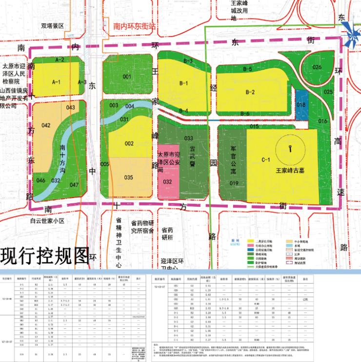 解决王家峰城改遗留问题 迎泽区部分地块控规修编方案出炉!
