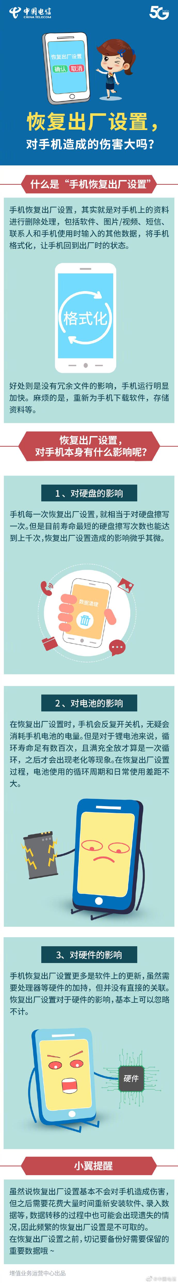 恢复出厂设置,对手机本身有什么影响?中国电信解读