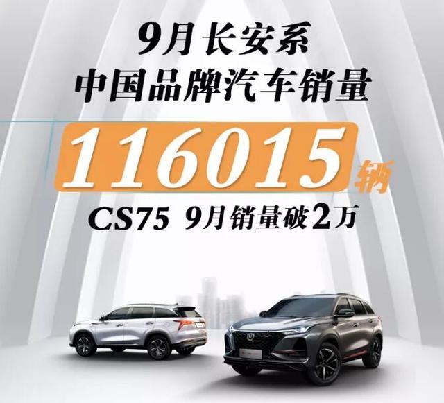 长安汽车9月销量出炉,总销量突破11万辆,CS75再破2万大关