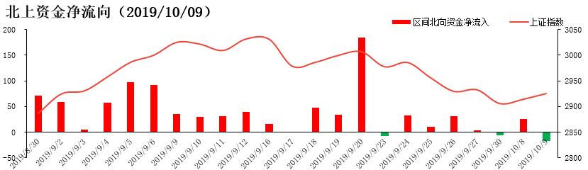 原创             资金复盘:主力资金盯上它们,这一行业三季度业绩确定性较高!