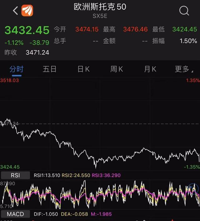 又发生了什么?欧美股市再度大跌,这一指数狂泻!弹劾特朗普大战升级,鲍威尔打哑谜,全球市场波谲云诡