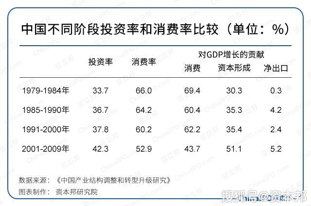 """原创             从吃饱穿暖到飞机高铁游太空:中国""""梦""""变迁背后的41年产业转型升级路"""
