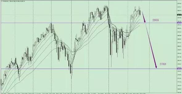 唐嘉俊 10.9:纽约联储回购证券,美股破位难度加大