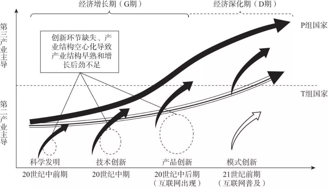 人均经济总量对经济的影响_经济