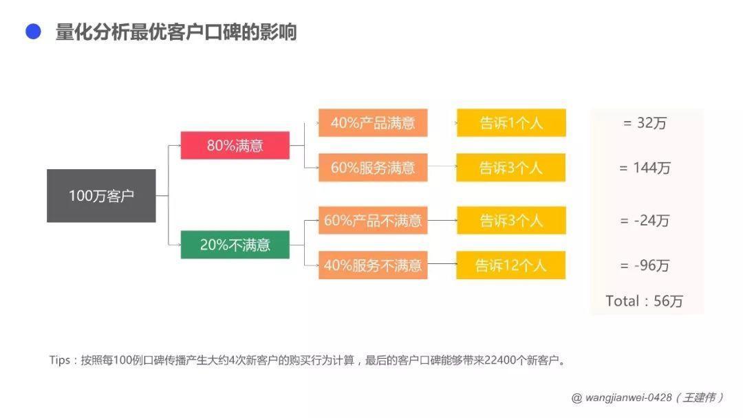 TI9淘汰赛首日败者组争相做菜_优美文章下载
