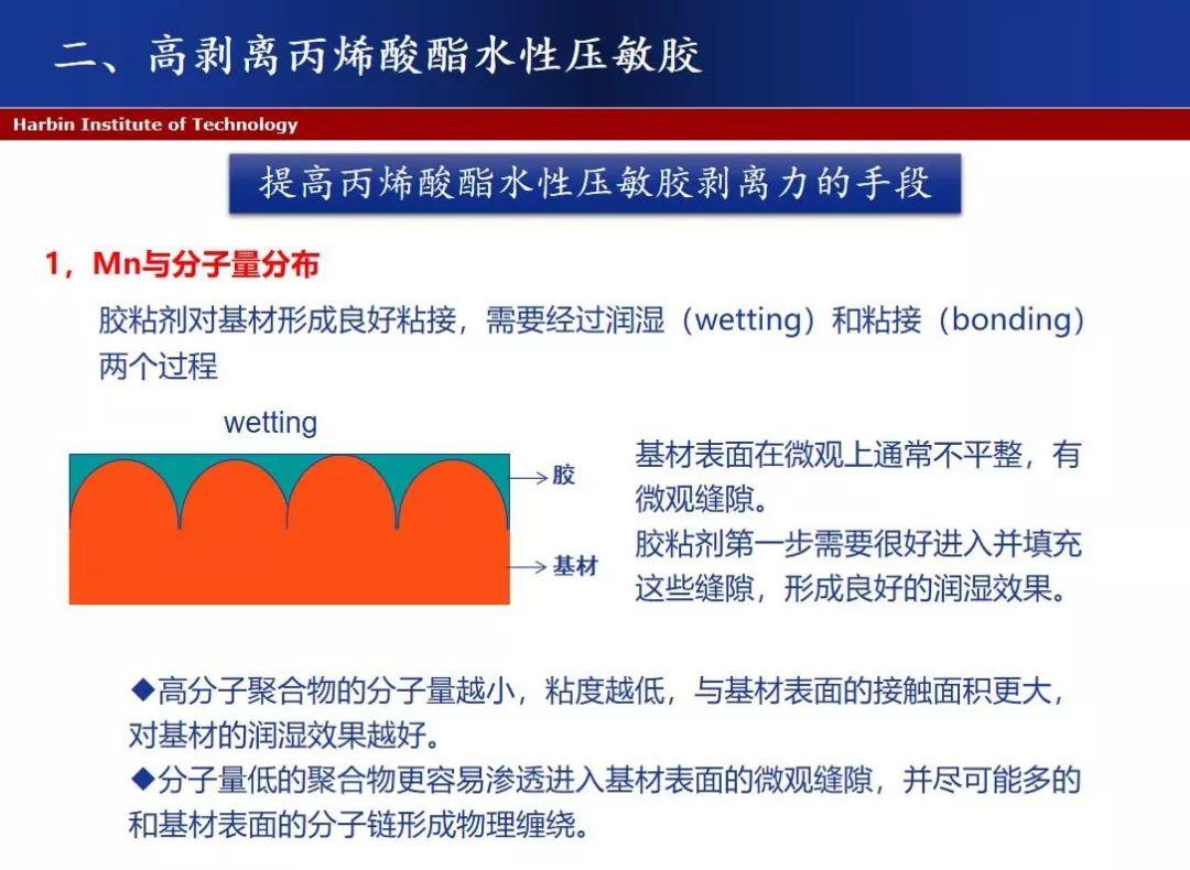 高性能水性压敏胶的研究(收藏版)