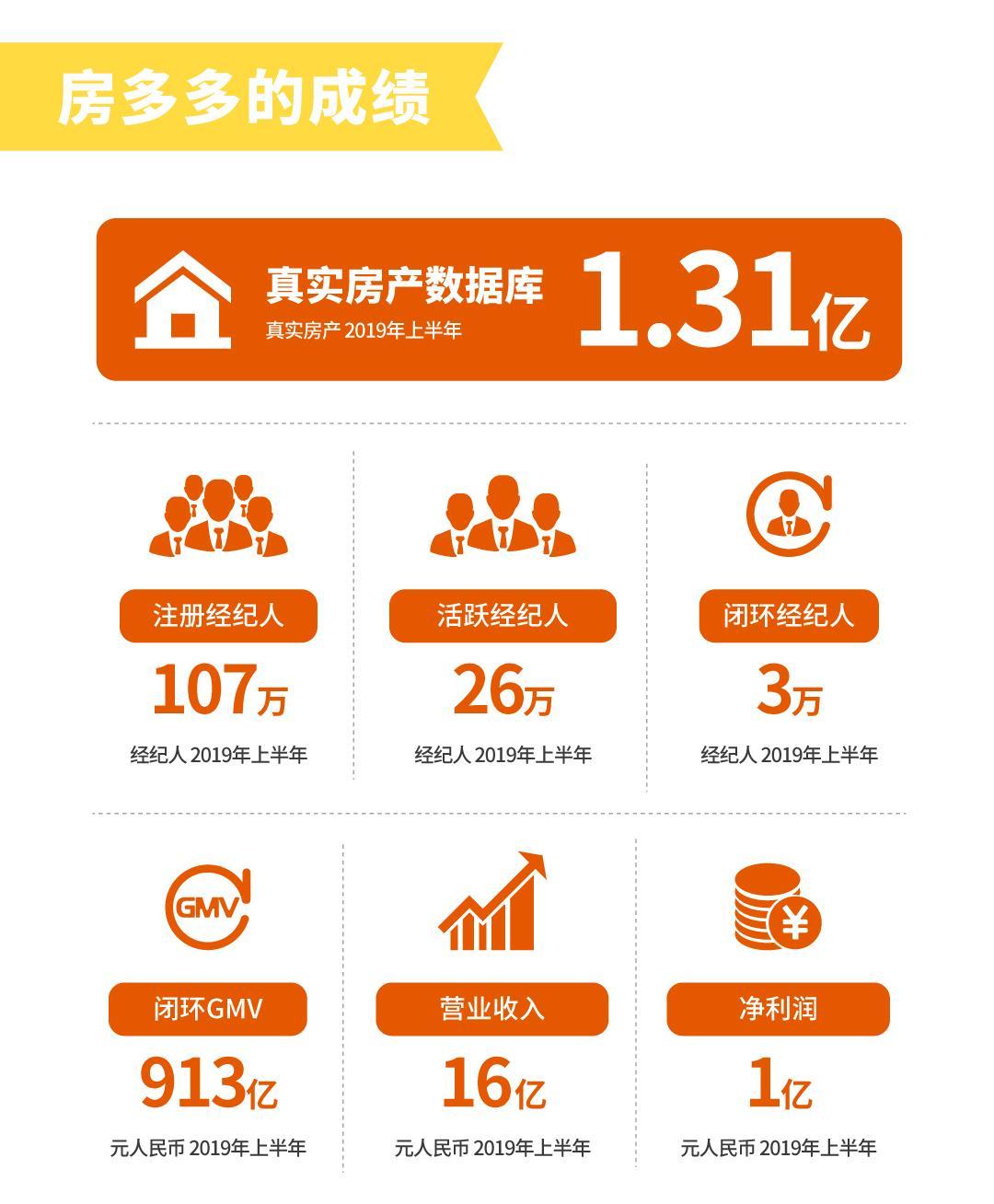 http://www.fanchuhou.com/yule/980323.html