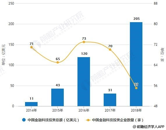 2018年全球经济总量数据_中国全球经济总量排名