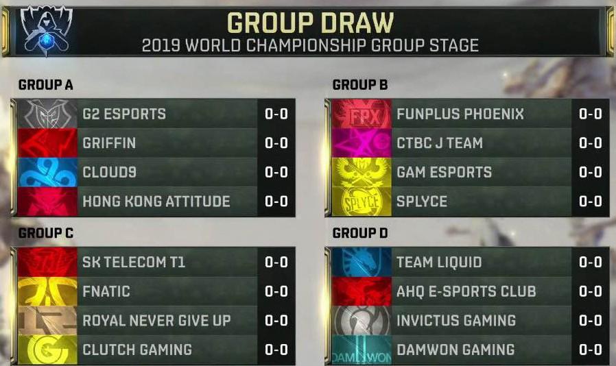 S9小组赛最终分组确立,DWG如愿进D组,CG表示很头疼