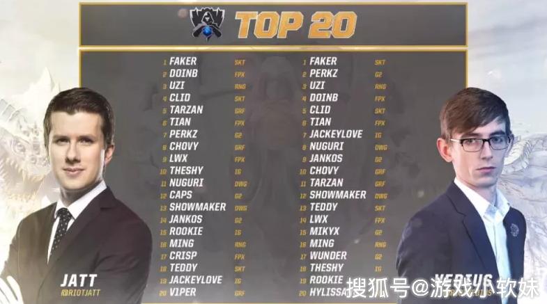 拳头解说评S9选手TOP20引争议,Faker第一,TheShy排名倒数?