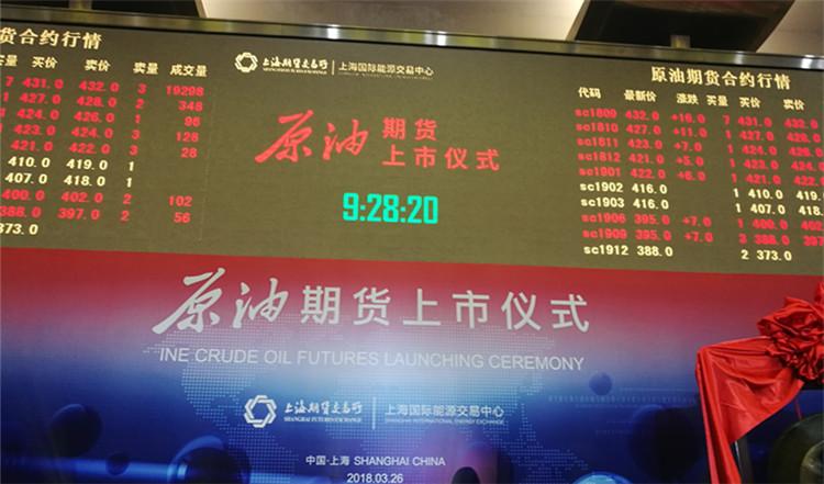 2018年度上海金融創新獎出爐,中國原油期貨上市獲特等獎_項目