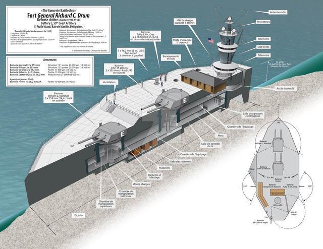 菲律宾105岁战舰岛美国人一手打造又将其毁灭如今成旅游景点(图2)